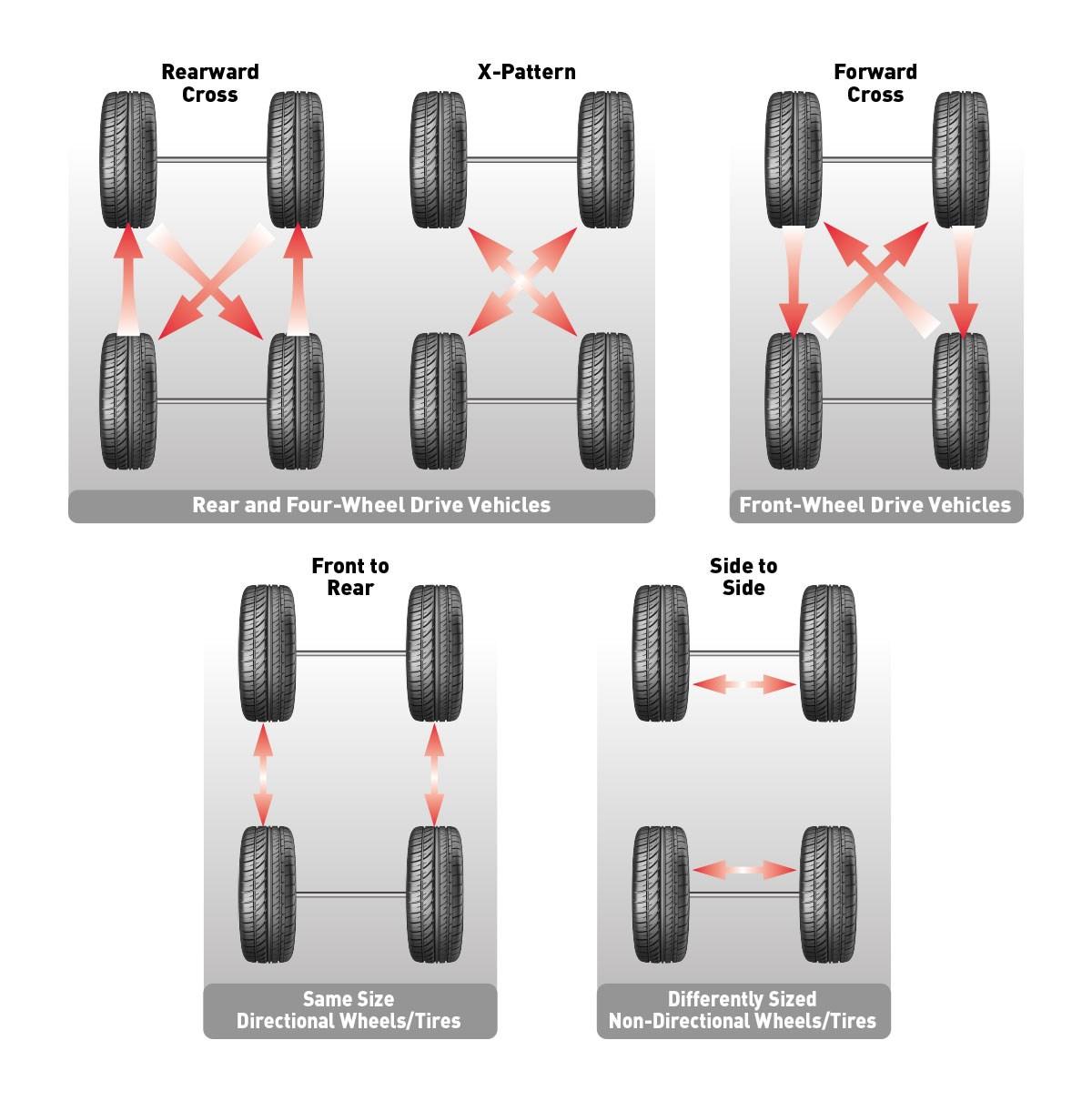 Automotive Tires Passenger Car Tires Light Truck Tires Uhp Tires